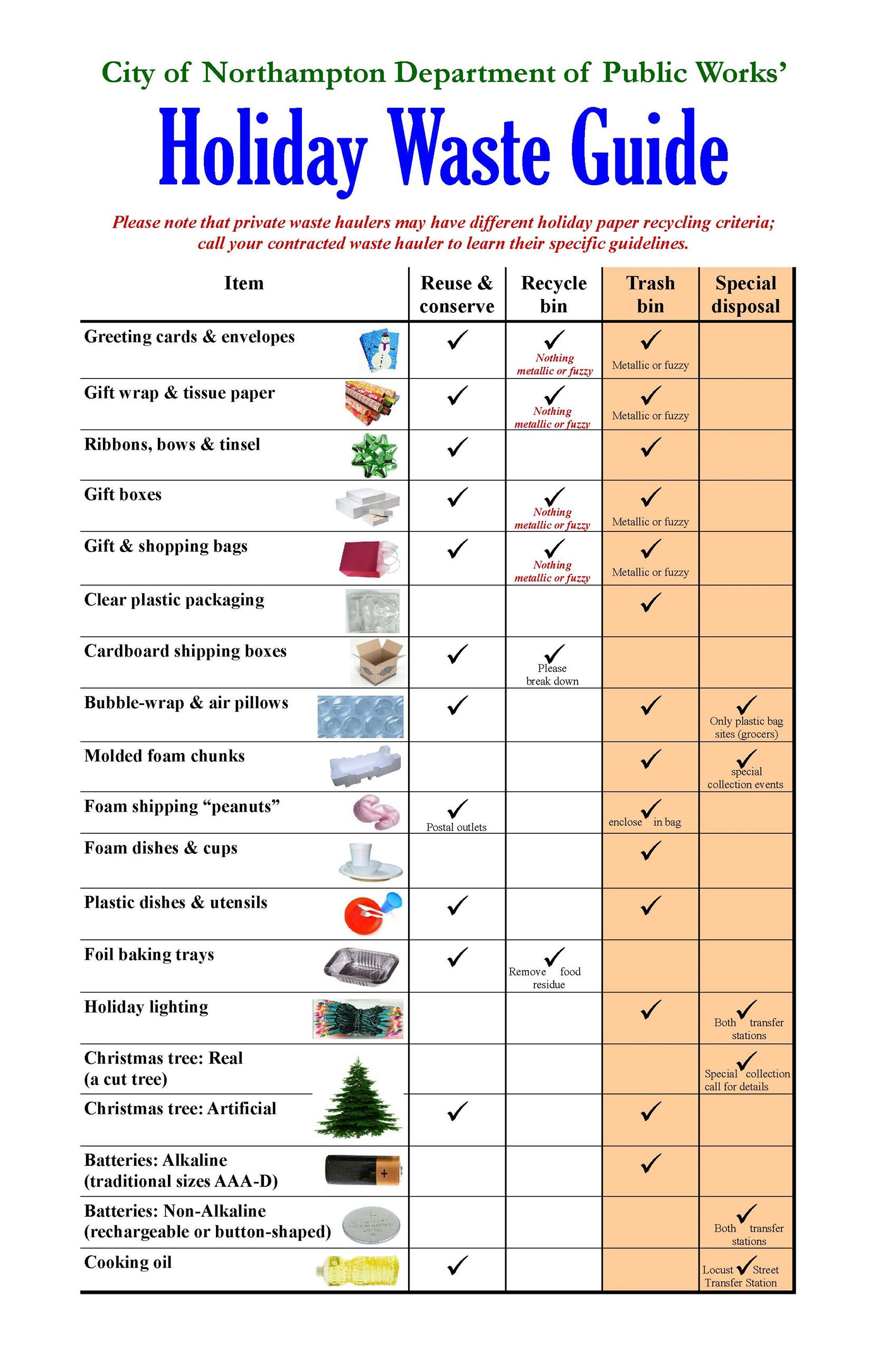 Image of Holiday Gift Waste Guide Chart