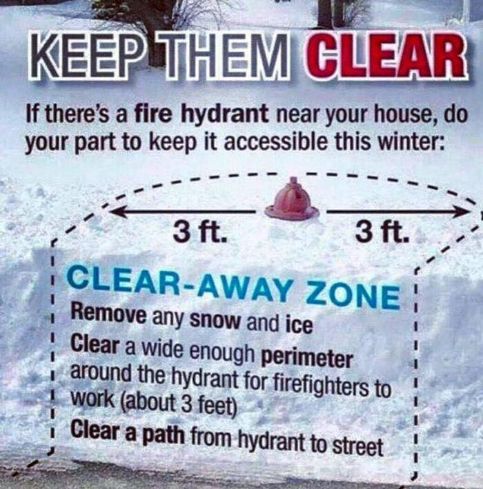 Image of Clear Fire Hydrants graphic