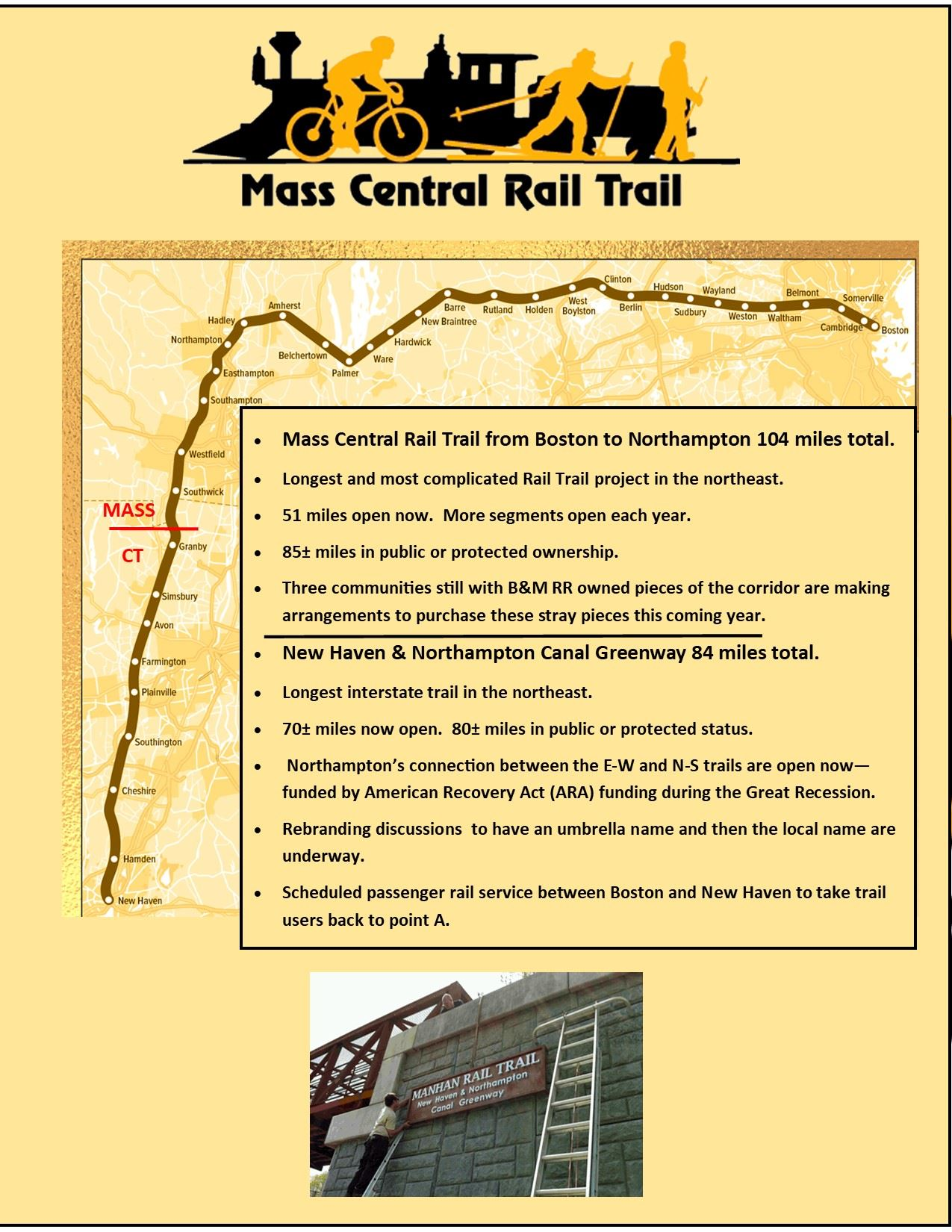 Mass Central Rail Trail and New Haven & Northampton Canal Greenway